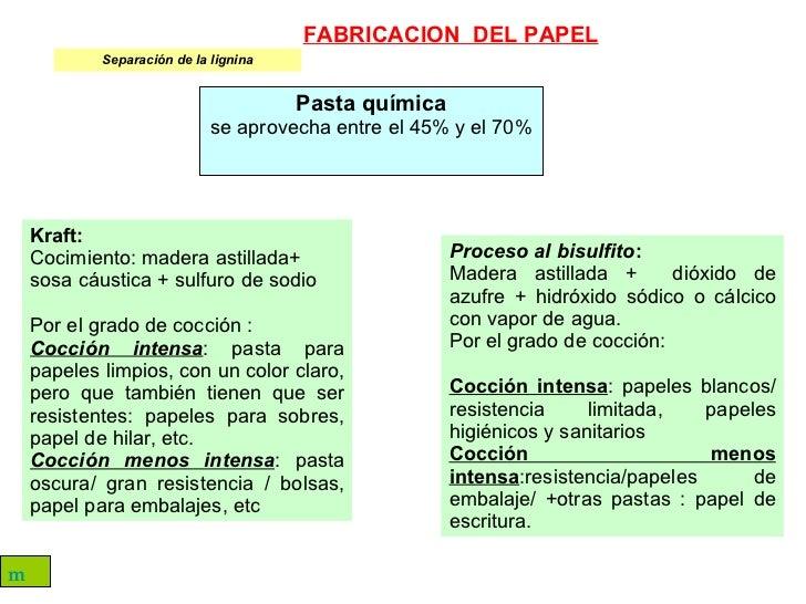 m Separación de la lignina Pasta química se aprovecha entre el 45% y el 70% Proceso al bisulfito :   Madera astillada +  d...