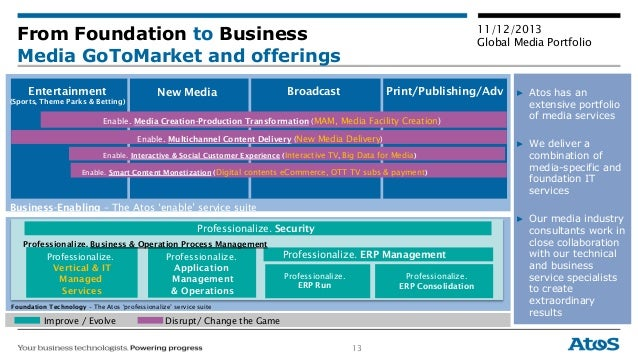 13 11/12/2013 Global Media Portfolio From Foundation to Business Media GoToMarket and offerings ▶ Atos has an extensive po...