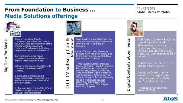 15 11/12/2013 Global Media Portfolio From Foundation to Business … Media Solutions offerings BigDataforMedia •Atos service...