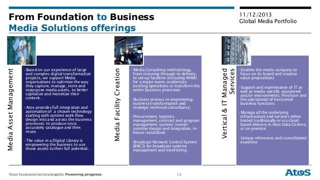 16 11/12/2013 Global Media Portfolio From Foundation to Business Media Solutions offerings MediaAssetManagement •Based on ...