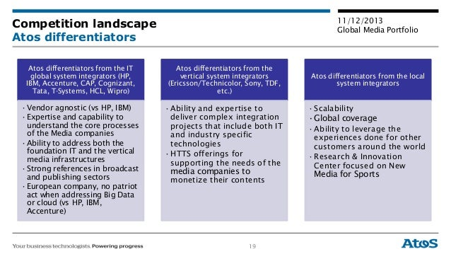 19 11/12/2013 Global Media Portfolio Competition landscape Atos differentiators Atos differentiators from the IT global sy...
