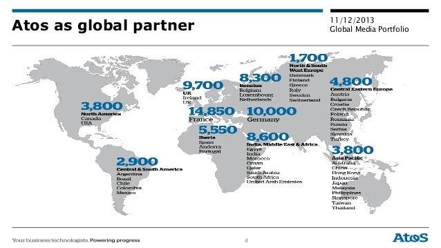 4 11/12/2013 Global Media PortfolioAtos as global partner