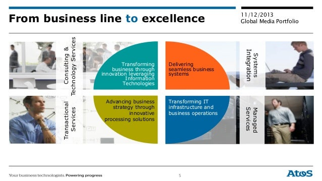 5 11/12/2013 Global Media PortfolioFrom business line to excellence Systems Integration Transactional Services Consulting&...