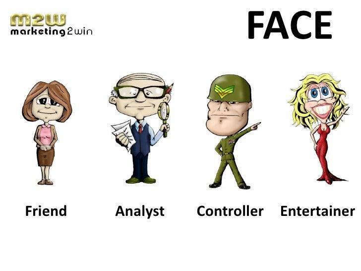 FACEFriend   Analyst   Controller   Entertainer