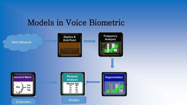 paper on artificial intelligence for speech recognition We used to joke that, depending who you ask, speech recognition is either solved or impossible, says gerald friedland, the director of the audio and multimedia lab at the international computer science institute, affiliated with uc berkeley.