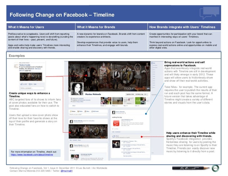 Following Change on Facebook – TimelineWhat it Means for Users                                            What it Means fo...