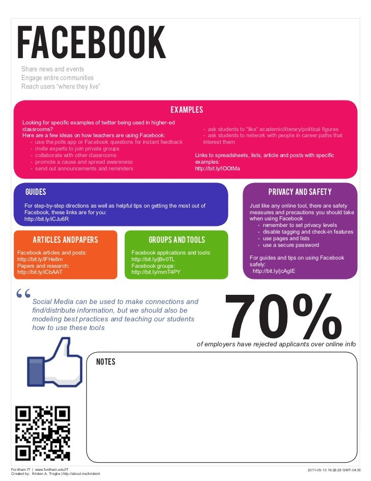 """FACEBOOK      Share news and events      Engage entire communities      Reach users """"where they live""""                     ..."""