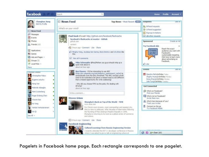 Pagelets in Facebook home page. Each rectangle corresponds to one pagelet.