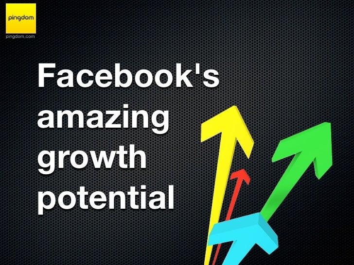 pingdom.com              Facebooks              amazing              growth              potential