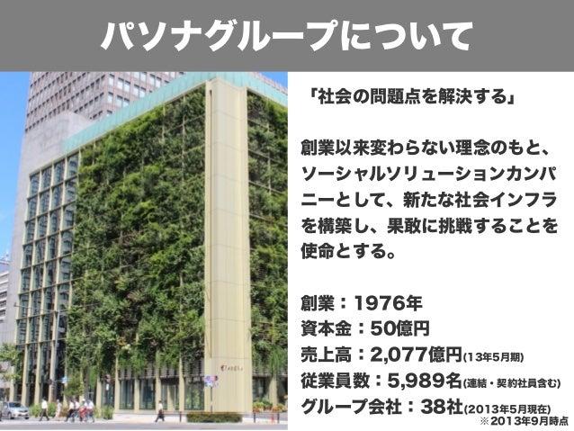 パソナキャリア新卒採用スライド[会社概要編] Slide 2