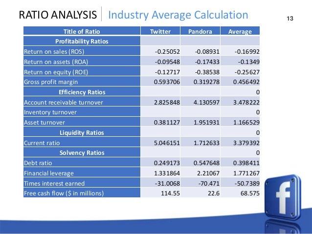 cango efficiency ratio receivables turnover Devry busn460 week 3 financial analysislatest 2015 efficiency ratio: receivables turnover: devry-busn460-week-3-financial-analysislatest-2015-november.