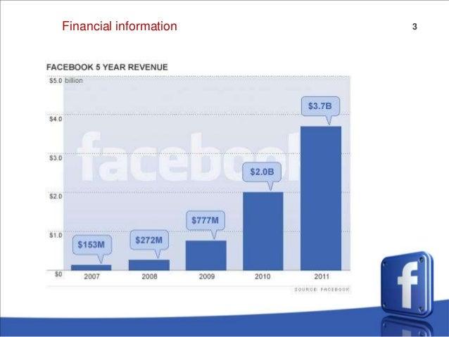Facebook Slide 3