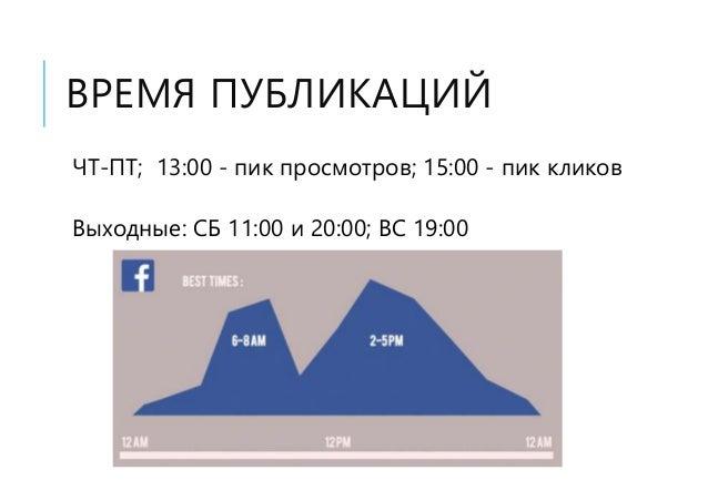 ВРЕМЯ ПУБЛИКАЦИЙ ЧТ-ПТ; 13:00 - пик просмотров; 15:00 - пик кликов Выходные: СБ 11:00 и 20:00; ВС 19:00