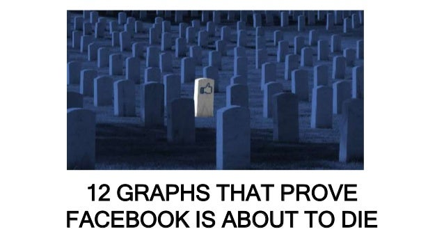 12 GRAPHS THAT PROVE FACEBOOK IS ABOUT TO DIE