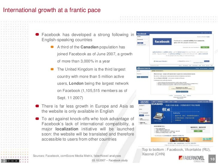 International growth at a frantic pace                    Facebook has developed a strong following in                  En...