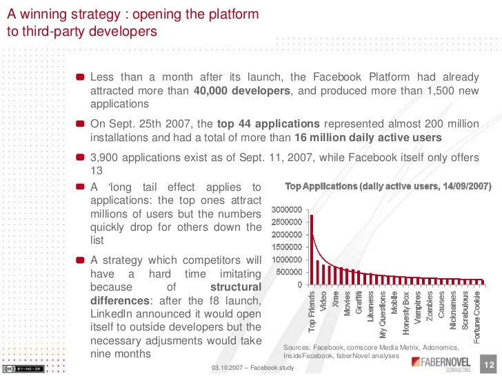A winning strategy : opening the platform to third-party developers                Less than a month after its launch, the...
