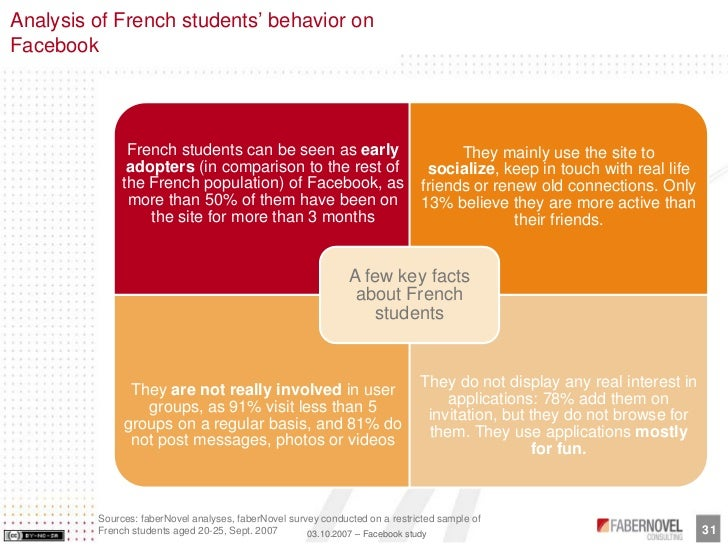 Analysis of French students' behavior on Facebook                    French students can be seen as early                 ...