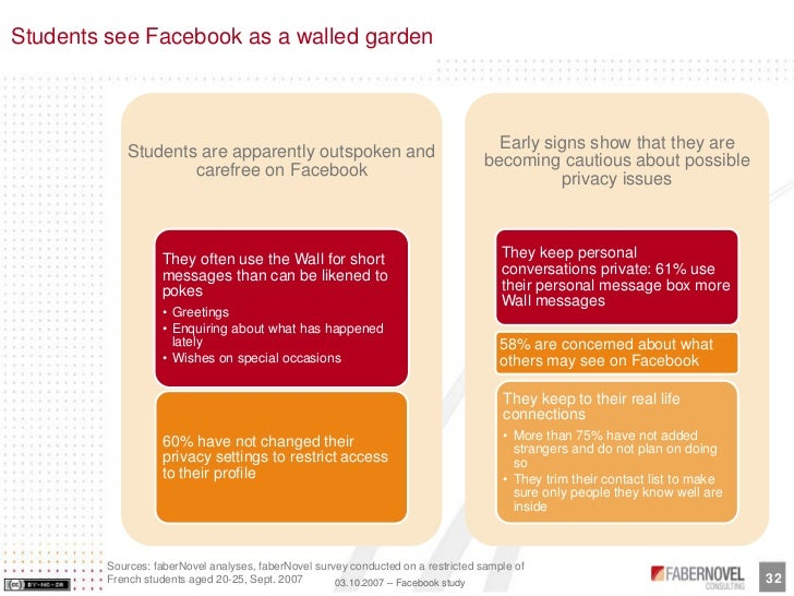 Students see Facebook as a walled garden                                                                                  ...