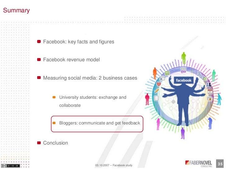 Summary              Facebook: key facts and figures             Facebook revenue model             Measuring social media...