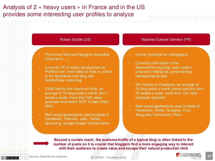 Analysis of 2 « heavy users » in France and in the US provides some interesting user profiles to analyze                  ...