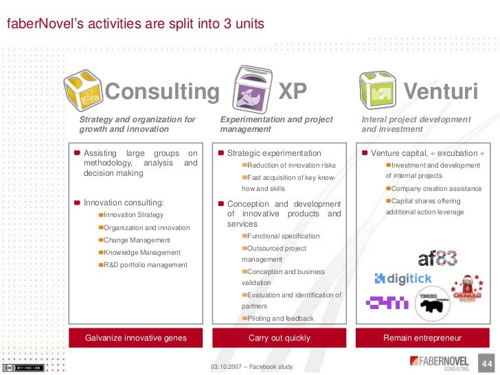 faberNovel's activities are split into 3 units                       Consulting                                           ...