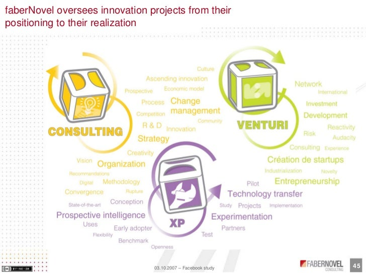 faberNovel oversees innovation projects from their positioning to their realization                                       ...