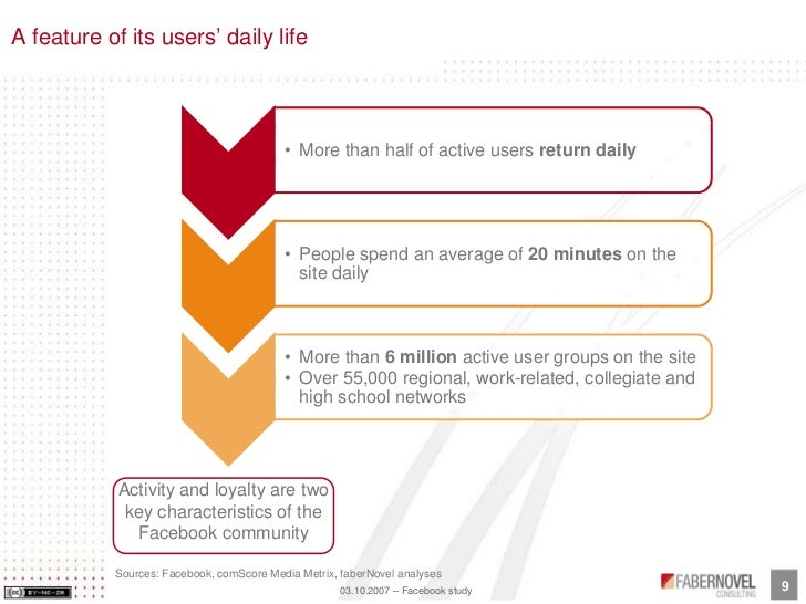 A feature of its users' daily life                                               • More than half of active users return d...