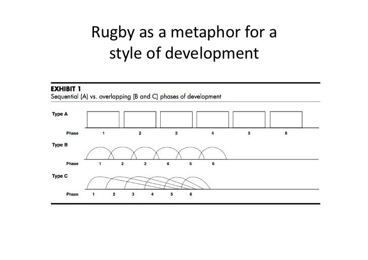 Rugby as a metaphor for a    style of development