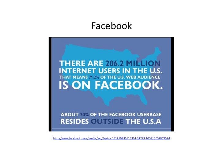 Facebook h/p://www.facebook.com/media/set/?set=a.151210881613324.38273.105215052879574