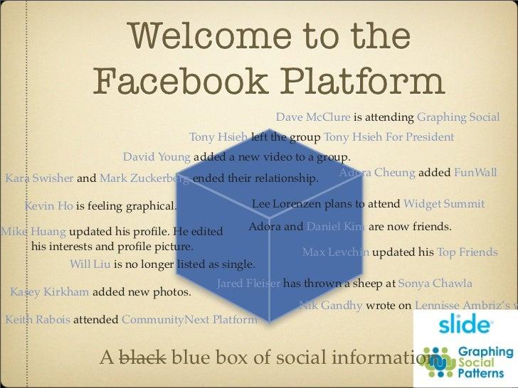 Post-Install fb:dashboard fb:action fb:profile-pic regular