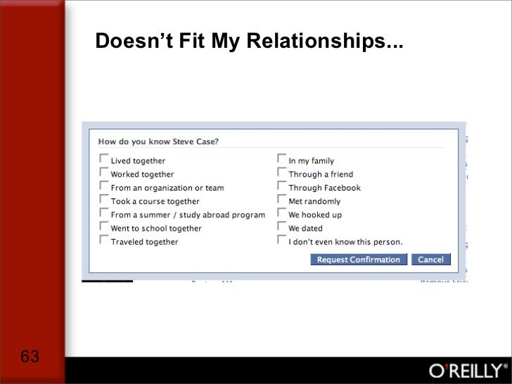 Doesn't Fit My Relationships...     63