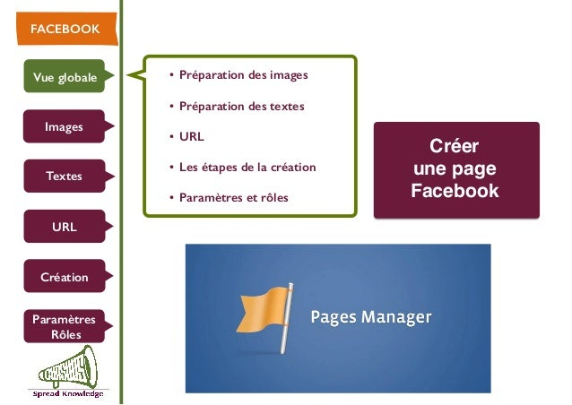 FACEBOOK Vue globale Textes Création URL • Préparation des images • Préparation des textes • URL • Les étapes de la créati...