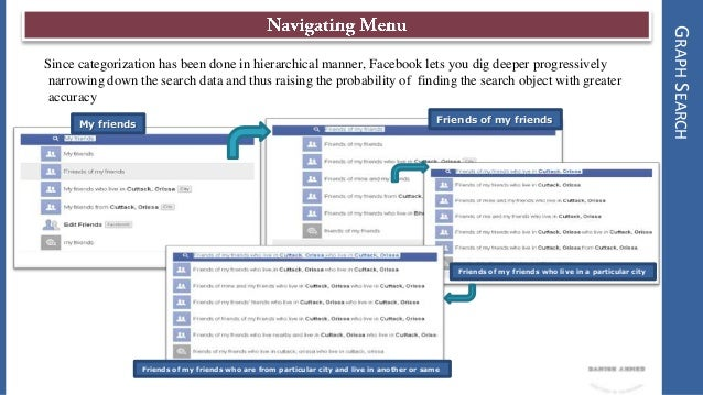 Introduction To Facebook Graph Search