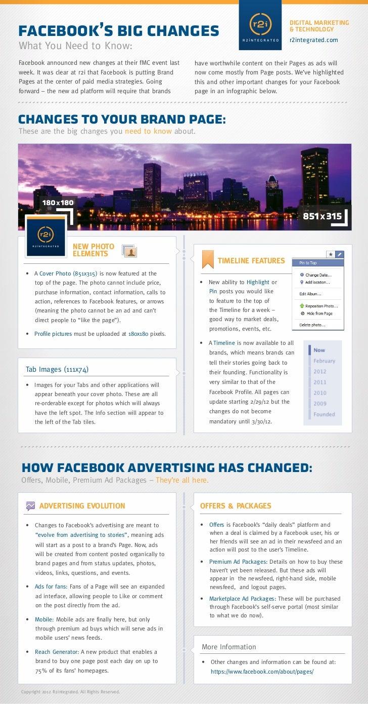 facebook's big changes                                                                                                   D...