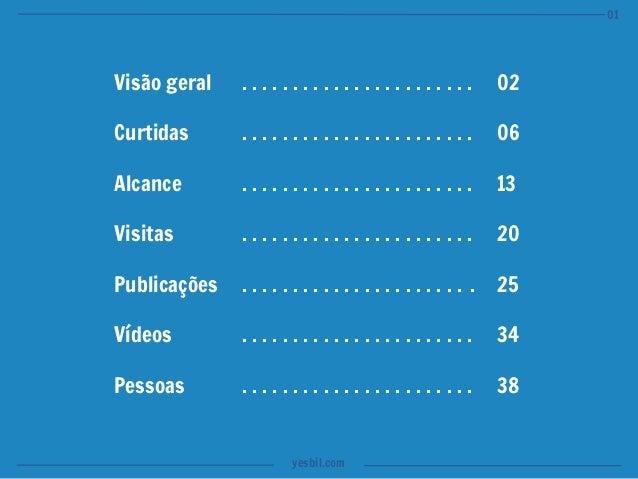 Facebook insights #PostDaTerça #3pra1 Slide 2