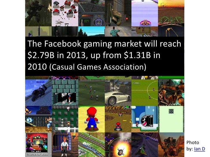 Facebook Facts for the IPO Slide 3
