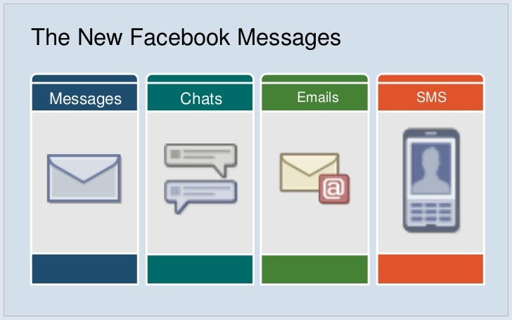 The New Facebook Messages Messages   Chats    Emails   SMS