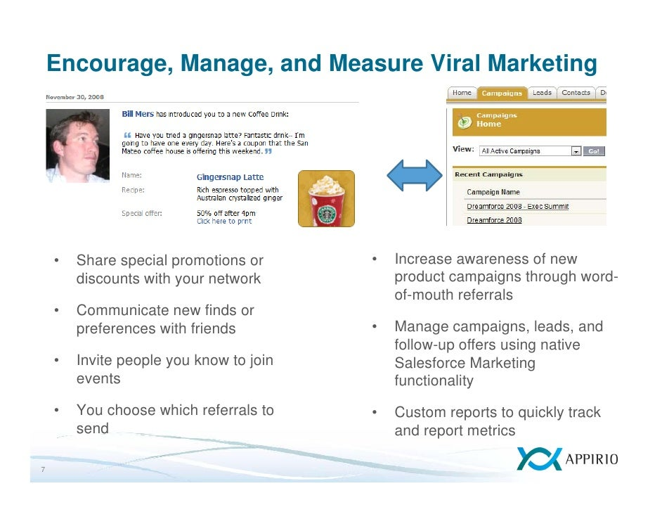 Encourage Manage And Measure Viral