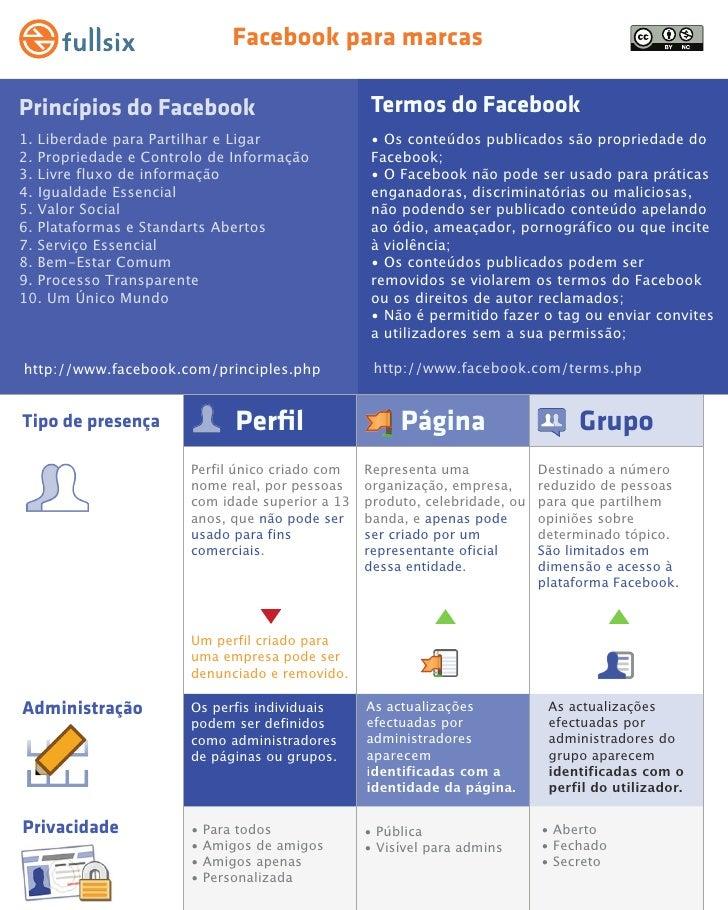 Facebook para marcasPrincípios do Facebook                            Termos do Facebook1. Liberdade para Partilhar e Liga...