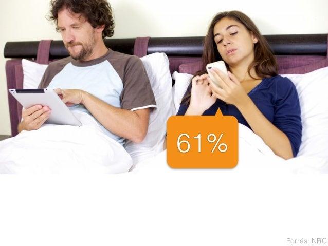 61% Forrás: NRC