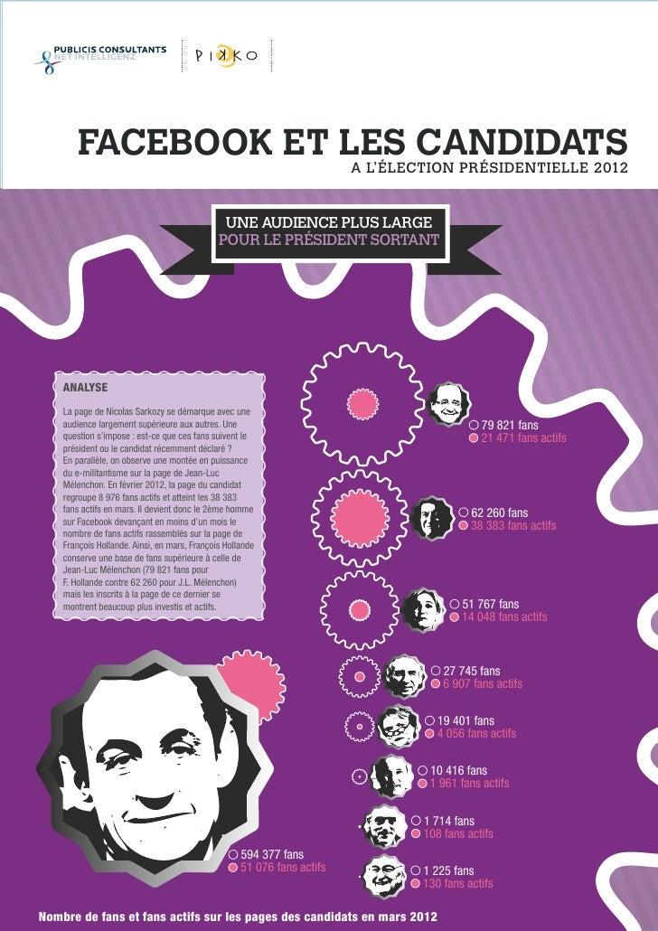 Facebook et la présidentielle 2012 Slide 3