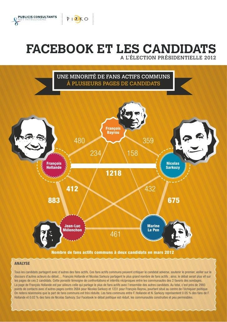 FACEBOOK ET LES CANDIDATS                      A L'ÉLECTION PRÉSIDENTIELLE 2012                                 UNE MINORI...