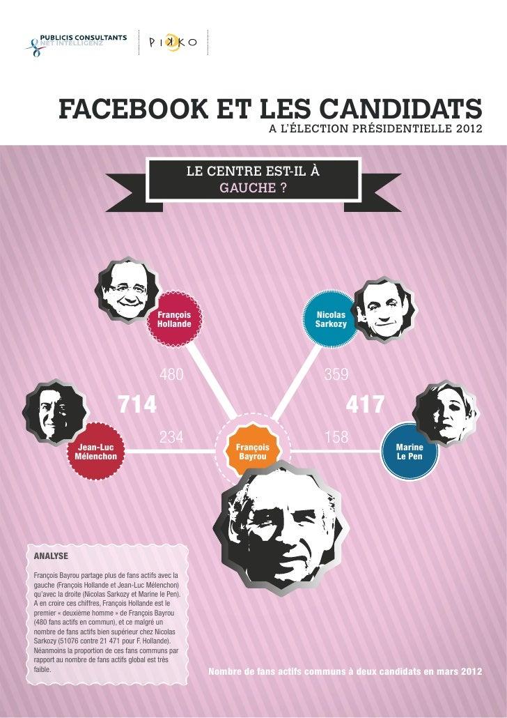 FACEBOOK ET LES CANDIDATS                     A L'ÉLECTION PRÉSIDENTIELLE 2012                                            ...