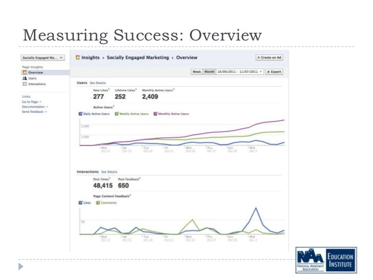 Measuring Success: Overview