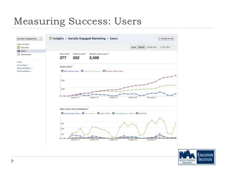 Measuring Success: Users