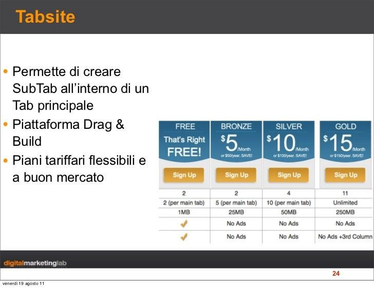 Facebook tab design for Piani domestici a buon mercato