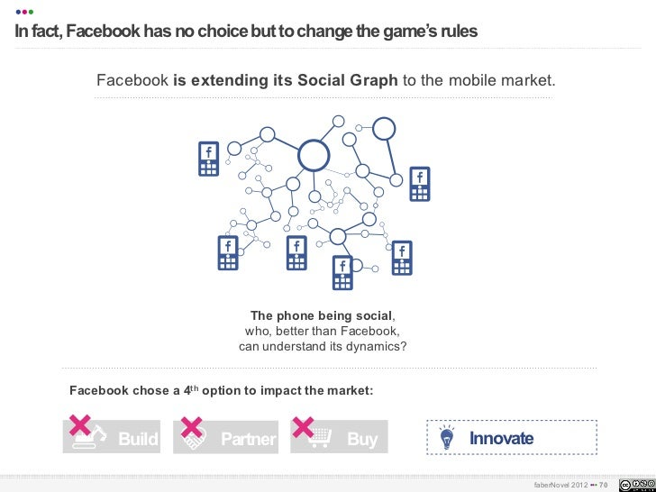 Facebook, The Perfect Startup