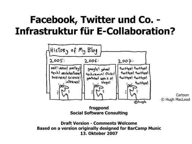 Facebook, Twitter und Co. - Infrastruktur für E-Collaboration?