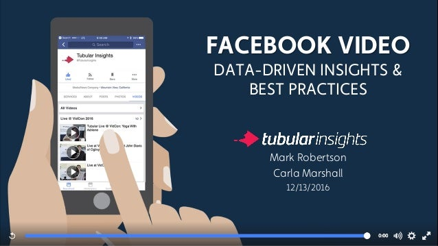 FACEBOOK VIDEO DATA-DRIVEN INSIGHTS & BEST PRACTICES Mark Robertson Carla Marshall 12/13/2016