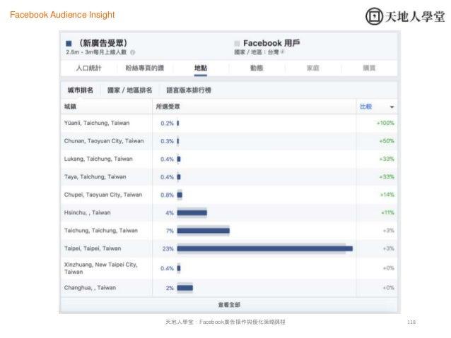 118天地人學堂:Facebook廣告操作與優化策略課程 Facebook Audience Insight